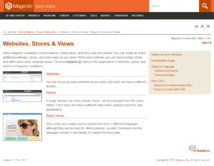 Magento User Guide の説明